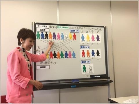 飯田暢子 wiki プロフ 年齢